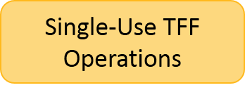 Single-Use TFF Operations