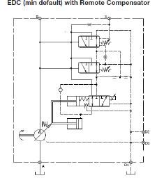 P1M EDC Control